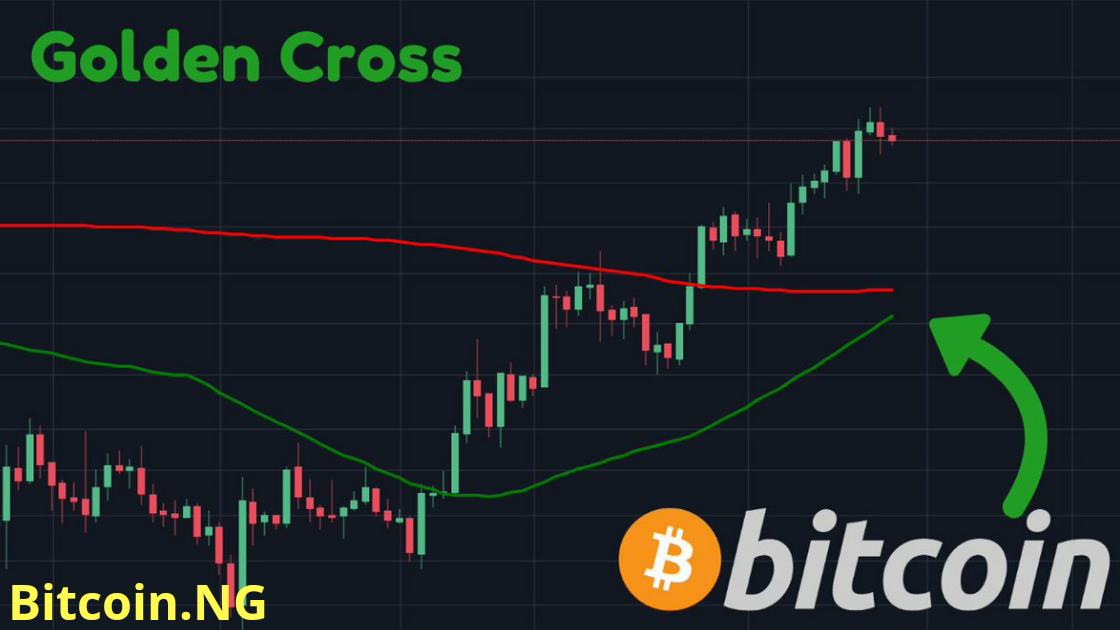 Bitcoin Golden Cross 2020
